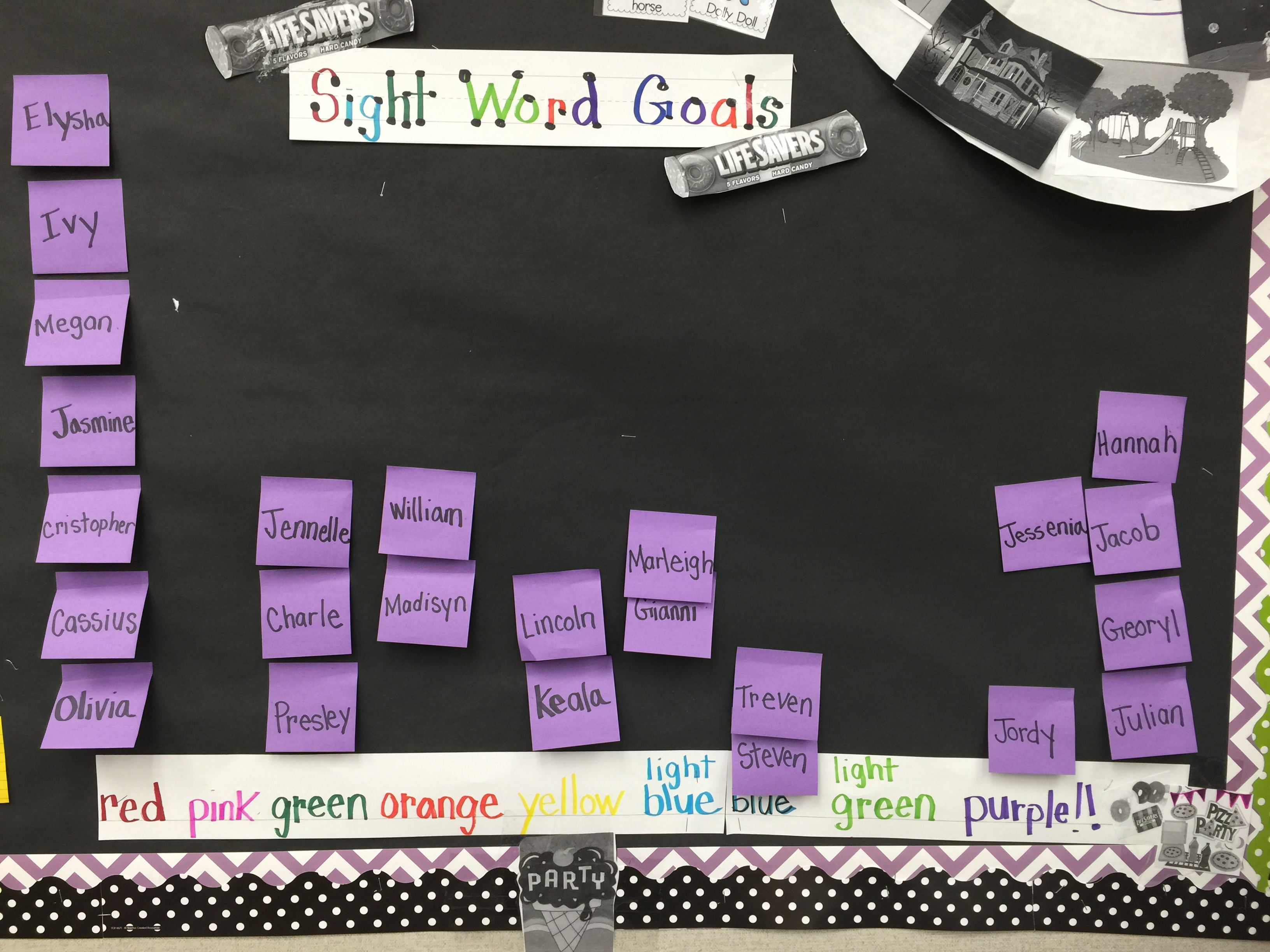 Worksheet Sight Word Program sweet sight words a word program for the kinder classroom 2015 03 27 14 06 01